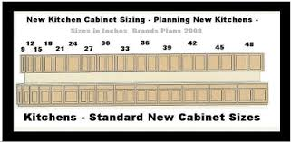 kitchen cabinet standard dimensions kitchen design photos 2015