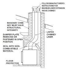 Fireplace Pipe For Wood Burn by Fireplace Insert Buying Guide