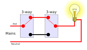 file 3 way switches position 2 svg wikimedia commons