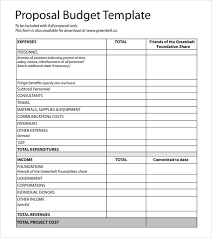 templates for business budgets sle budget sle business budget plan template small business