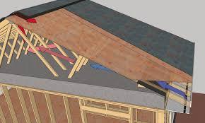 roof ventilation pro remodeler