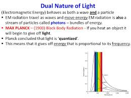 Kentucky how do electromagnetic waves travel images Unit on light chapter 14 light and reflection chapter 15 jpg