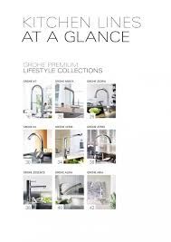 100 grohe alira kitchen faucet grohe 33 893 single handle