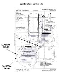 Austin Bergstrom Airport Map by