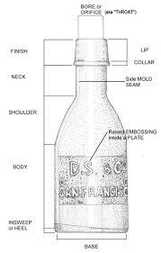 standard garage door opening bottle morphology