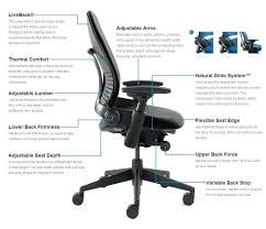 Desk Chair Accessories Office Chair Accessories Back What Is Best Office Chairs For Back