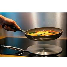 What Cookware Can Be Used On Induction Cooktop 8