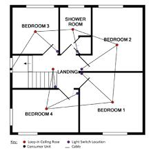 house wiring loop system u2013 readingrat net