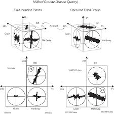 microcracks in new england granitoids a record of thermoelastic
