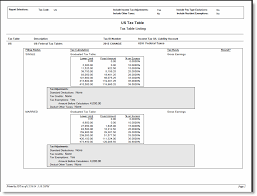 2015 Federal Tax Tables Sample 2015 Federal Income Tax Table Report