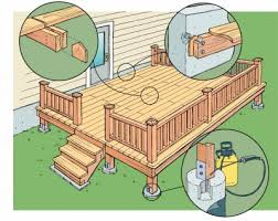 deck plans got deck plans your deck with this course