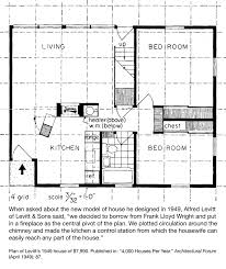 awesome middle class house plans photos cool inspiration home