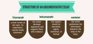 School dress code pros and cons essay esl Alexander Pope s An Essay on  Criticism Summary