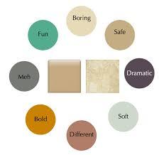 beige tiles bathroom paint color room design ideas
