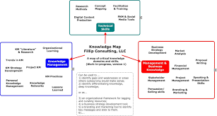 Map Of Where I Am Barbara Fillip Consulting Llc A