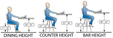 normal dining table height bar stool height chart bar height and counter height it s