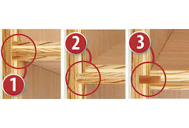 best joints for kitchen cabinets 3 plenty strong plywood joints