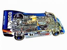 porsche 917 interior 1973 porsche 917 30 can am spyder 002 003 race racing 917 interior