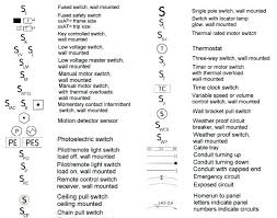 electrical wiring symbols devices symbols and circuits electrical