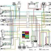 wiring diagram for 200cc quad bike yondo tech
