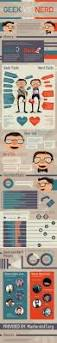 119 best interesting infographics images on pinterest it is official i am a nerd and i am super excited if there is really a bsg movie coming geek vs nerd infographic by factfixx