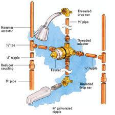 price pfister ashfield kitchen faucet faucet design tub replacement single handle shower faucet repair
