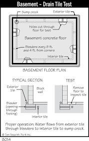 interior and exterior drain tile accurate basement repair