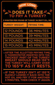 best 25 turkey cooking times ideas on thanksgiving