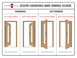 Out Swing Exterior Door Excellent Brilliant Right Outswing Exterior Door Manificent