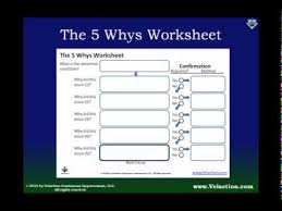 Using The 5 Whys Worksheet Youtube 5 Whys Form