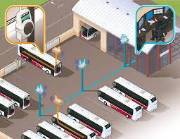 wifi foxon s r o opravy a prodej průmyslové automatizace