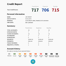 trw credit bureau guide how to fix your credit
