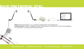 single phase 3 wire 120 240v metering ekm support desk