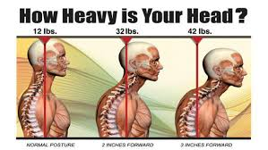 a in the neck or is your simply just heavy for your