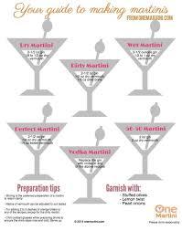 Vodka Martini Recipes That Are Classic Martini Recipes Food Martinis Recipes And