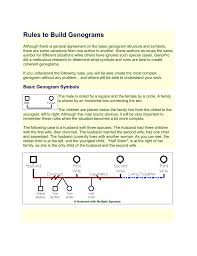 how to make a genogram franklin electric motor wiring diagram