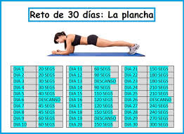 Challenge Para Que Sirve Plank El Ejercicio Abdominal Que Te Dará Una Nueva Figura