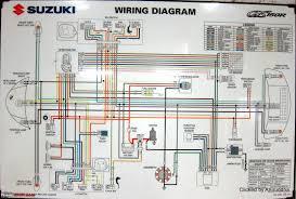 hd wallpapers honda xrm 125 cdi wiring diagram aqz eiftcom press