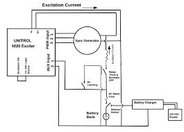 field flashing synchronous generator mindworks