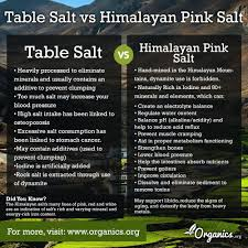 what s the difference between table salt and sea salt table salt vs himalayan pink salt what s the difference