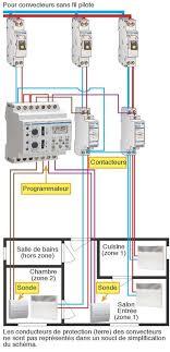 puissance radiateur electrique pour chambre fil pilote radiateur lectrique chauffage lectrique avec plusieurs