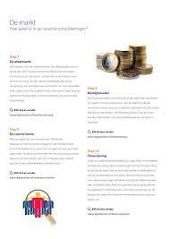 Financieringsbegroting Schrijven Met Succes