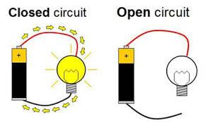 electric circuits lesson 0759 tqa explorer
