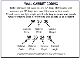 kitchen wall cabinets builders one