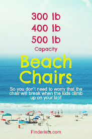 Beach Lounge Chair Png 2017 Heavy Duty Beach Chairs Best Rated For The Money