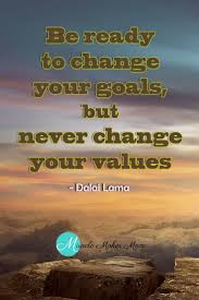 quote for home repair inspirational quotes for parents we often have to change our