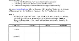 plate tectonics phet doc google docs