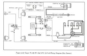 oliver 1755 wiring diagram diagram wiring diagrams for diy car