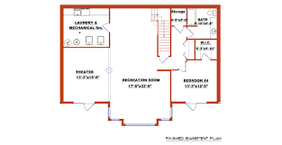 walkout house plans home plans with finished walkout basement escortsea basement open