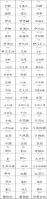 frauennamen in chinesischer schrift chinazeichenaufkleber